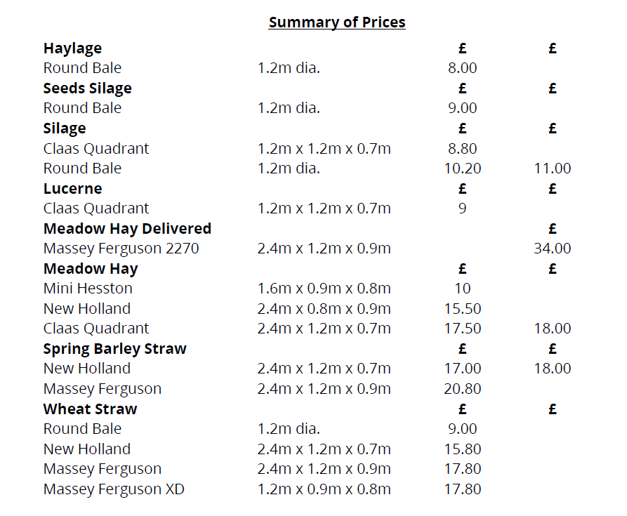 Midshires produce auction prices